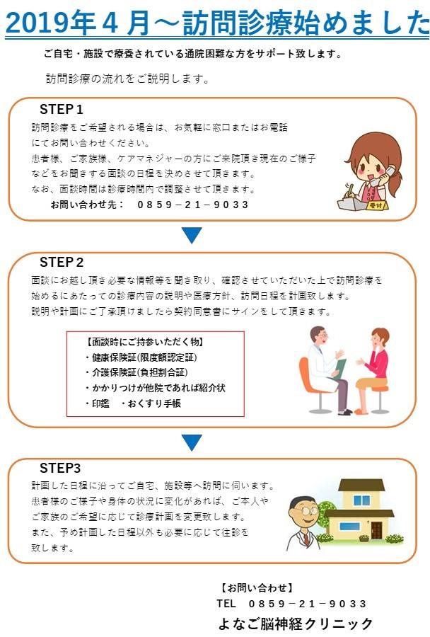 診療 保険 訪問 介護